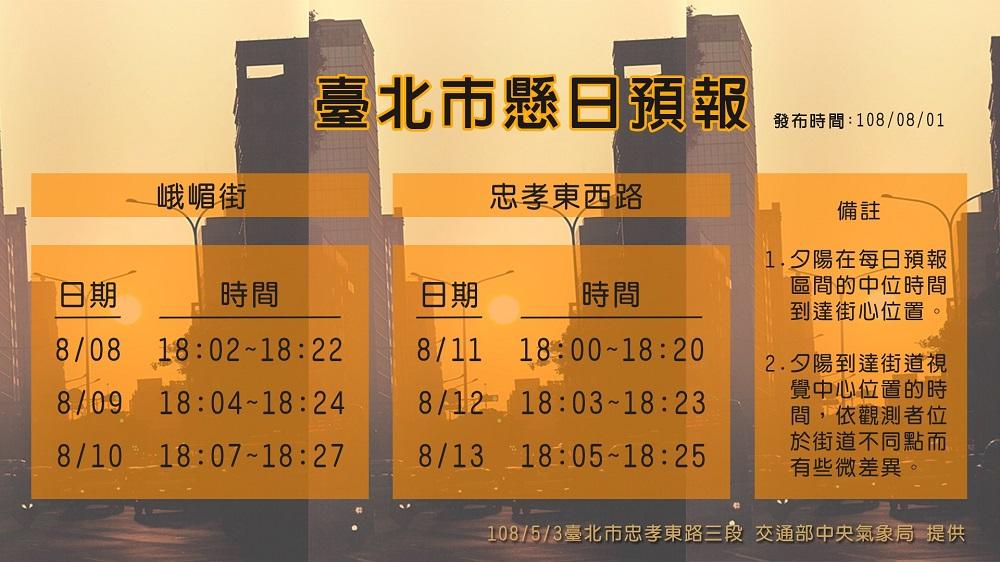 中央氣象局/台北懸日/懸日預報/打卡報懸日