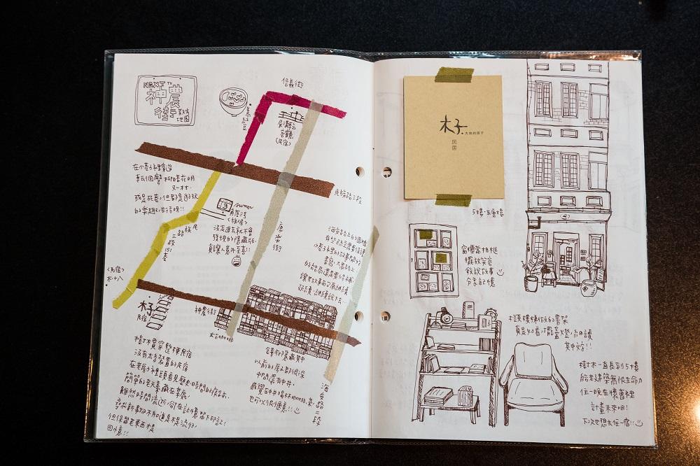 南國孩子Susan/台南/台灣/插畫家/手帳記錄/神農街地圖