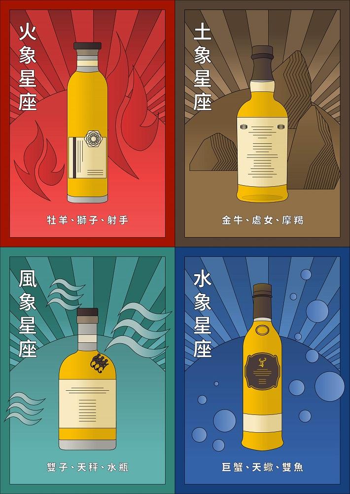 12星座解析/星座命定/威士忌/格蘭父子