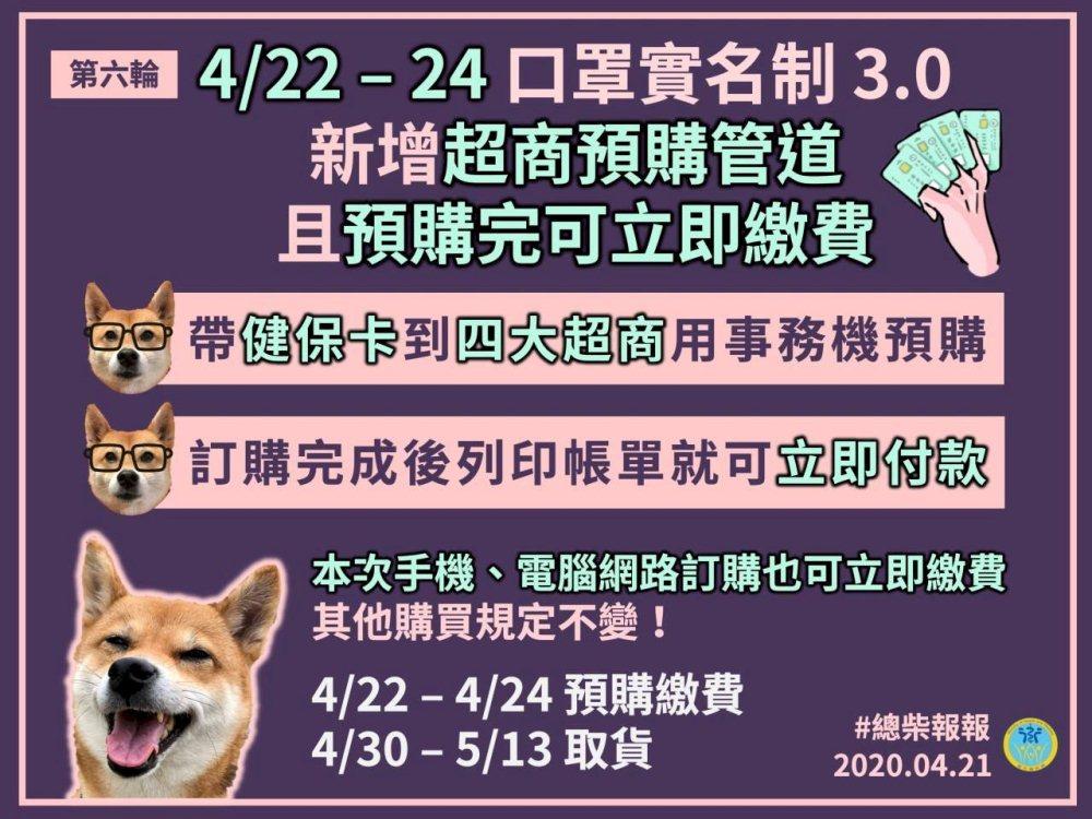 口罩實名制3.0/衛福部臉書