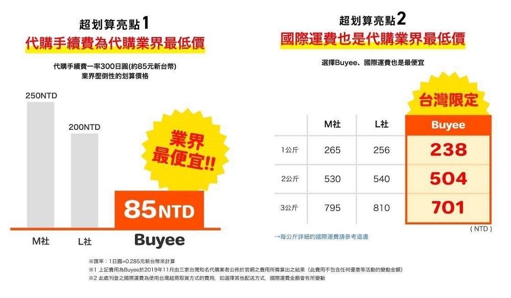 Buyee/網購/台灣/日本