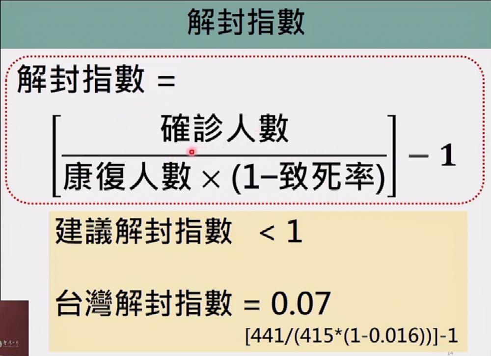 各國解封指數/台大/台灣