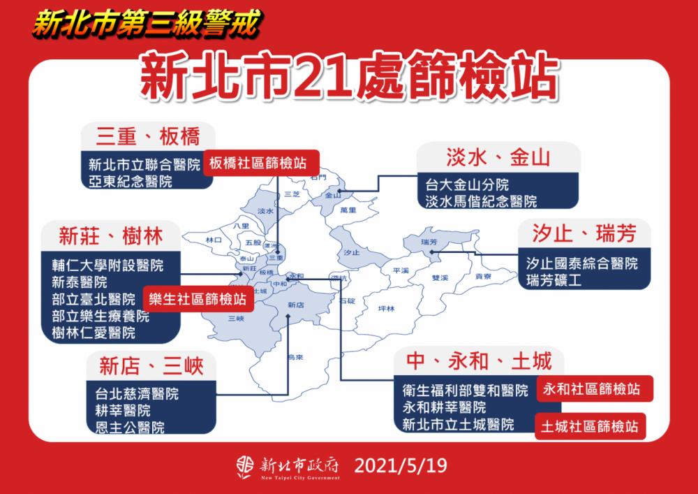 新北篩檢站/疫情/台灣