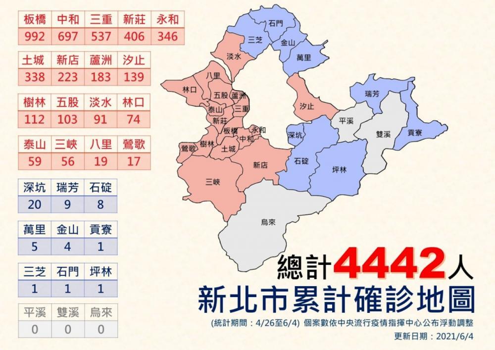 累計確診地圖/疫情/新北/台灣