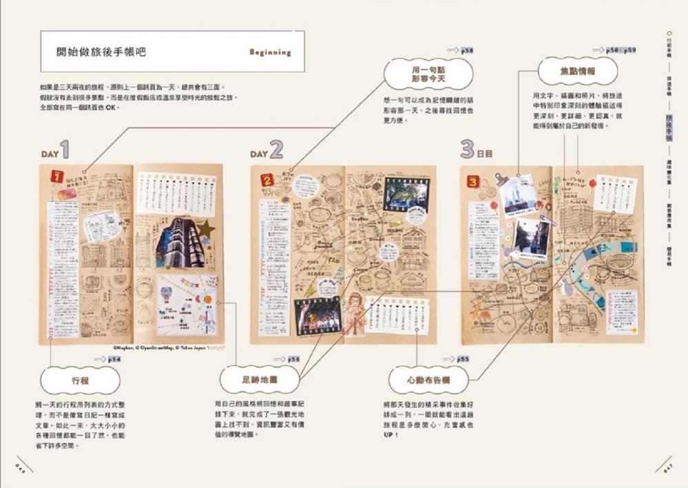 內頁/我的休日旅行手帳/風格手記/日本/台灣