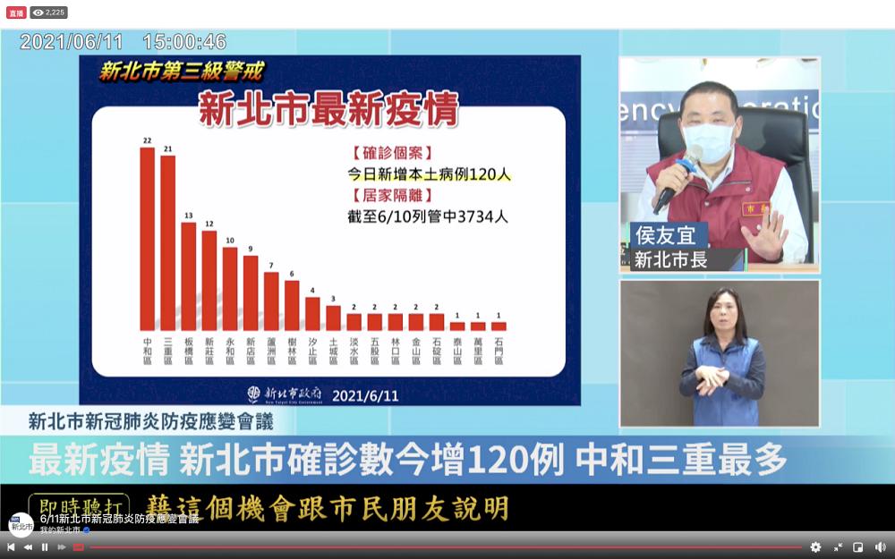 疫苗接種/侯友宜/新北/台灣