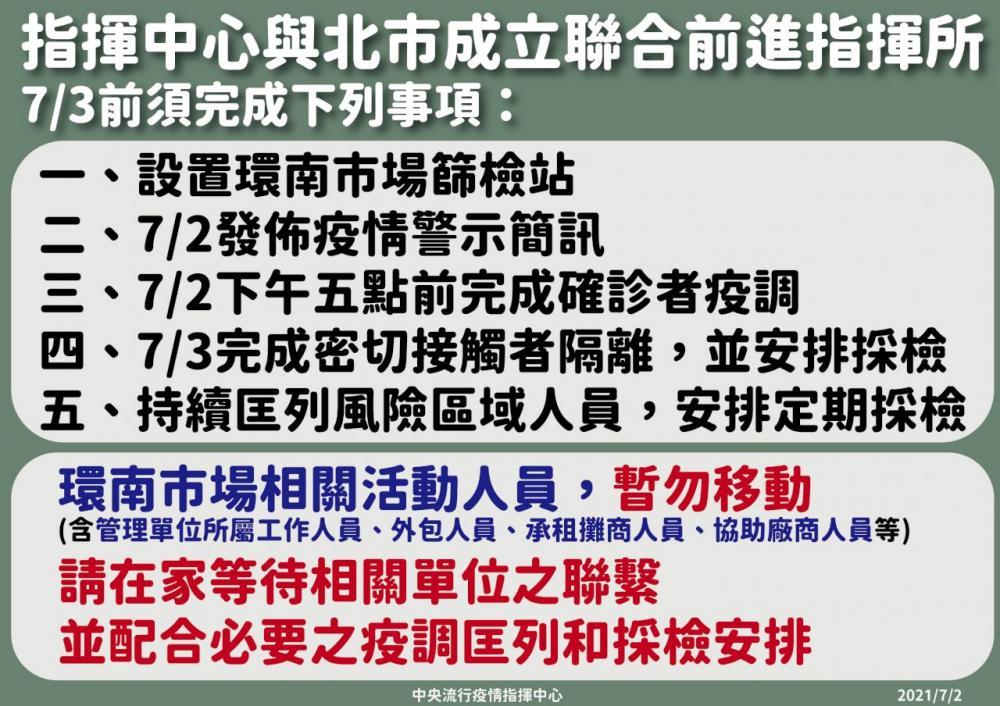 圖表/環南市場五大防疫工作/中央流行疫情指揮中心/疫情/台灣