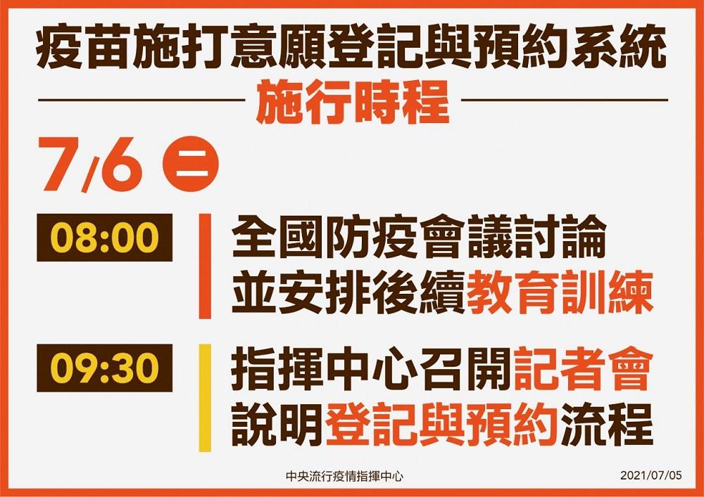 疫苗預約系統/疫情/台灣