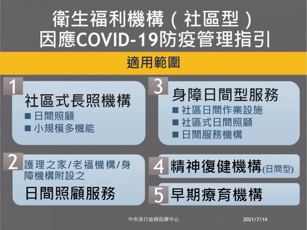圖表/防疫管理措施/疫情/台灣