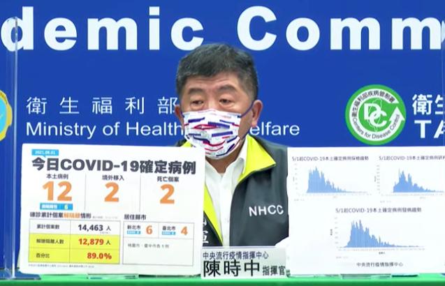 陳時中/中央流行疫情指揮中心/疫情/台灣