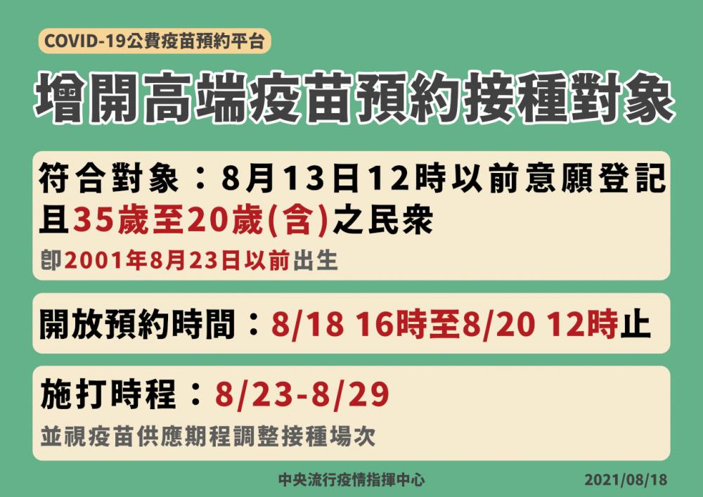 高端疫苗20歲以上皆可預約接種/中央流行疫情指揮中心/疫情/台灣